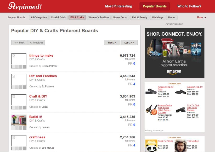 Most Popular Boards Pinterest