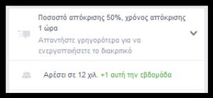 Πως να εκμεταλλευτείτε το Facebook Messenger για την επιχείρησή σας, Προώθηση ιστοσελίδων SEO Marketer