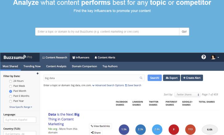 Το BuzzSumo σας προσφέρει όλα όσα χρειάζεστε γστην συλλογή δεδομένων για το Content Marketing
