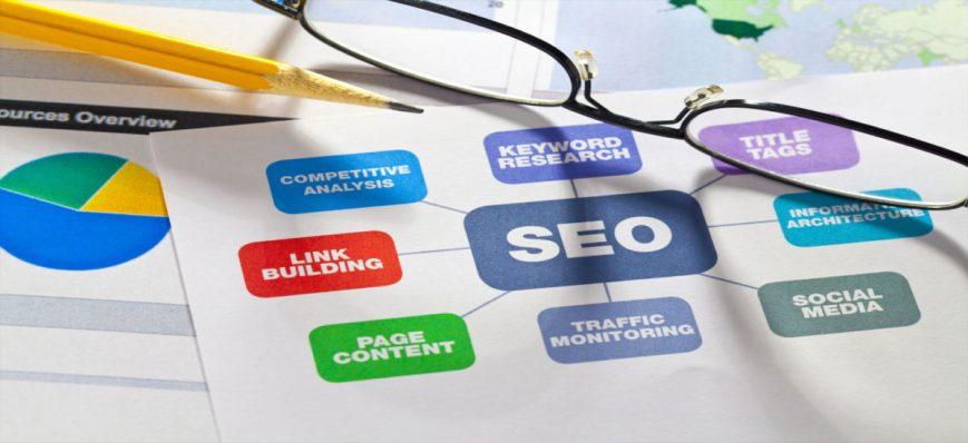 Υπηρεσίες SEO – Αναφορές Google οργανικών αποτελεσμάτων